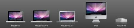mac4sell
